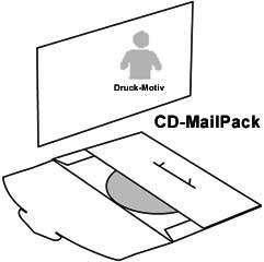 bedruckte cd karton h llen 4 6 seitig auch cd digipack cd digifile genannt inkl druck ab 50. Black Bedroom Furniture Sets. Home Design Ideas